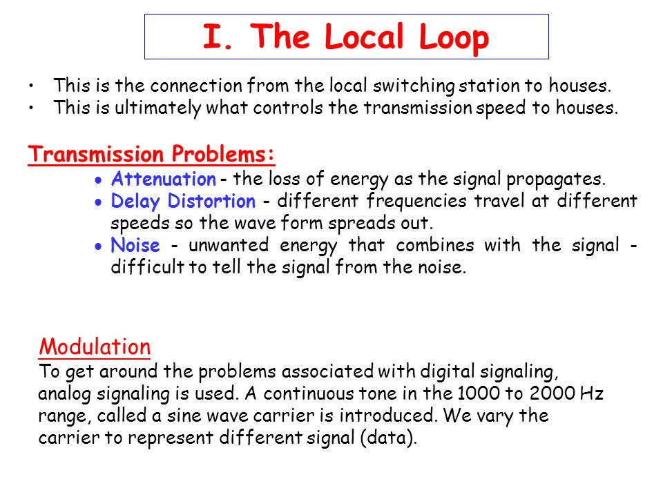 I. The Local Loop Transmission Problems: Modulation