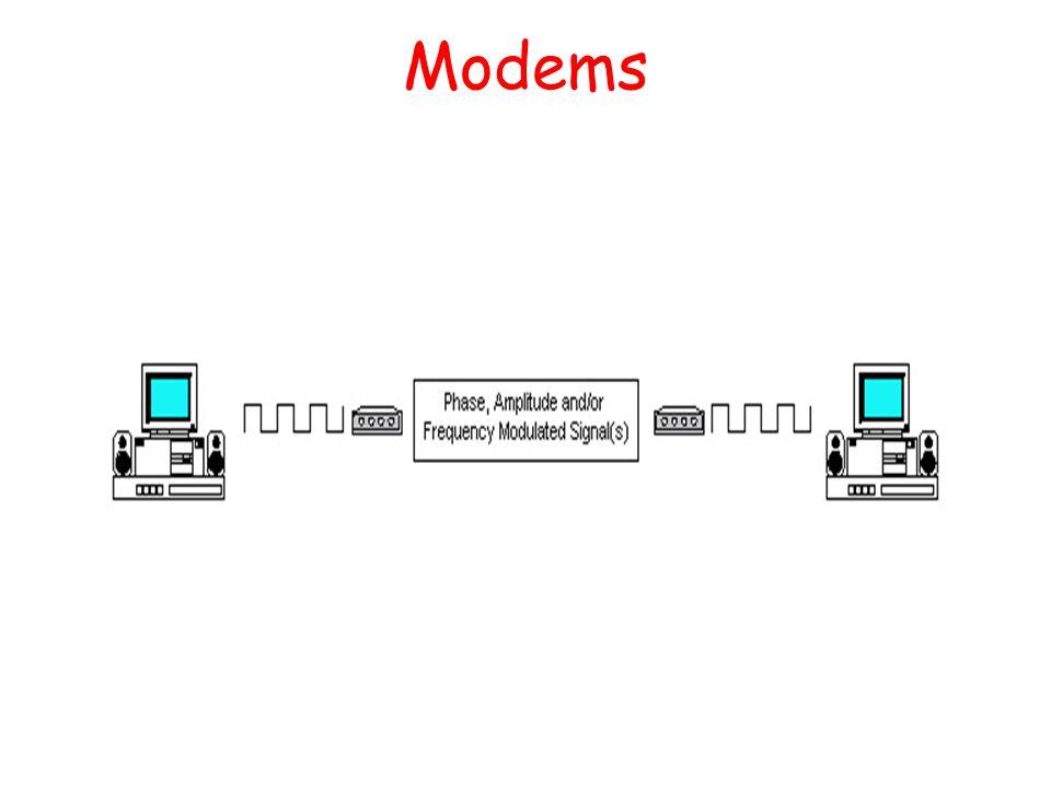 Modems