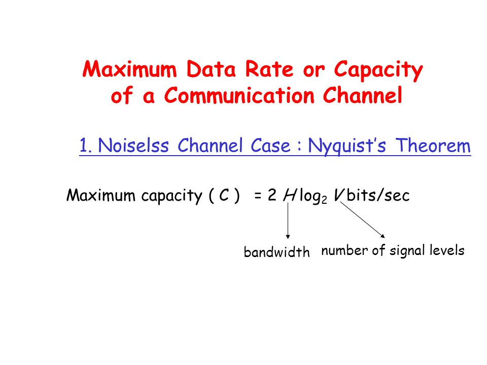 Maximum Data Rate or Capacity of a Communication Channel