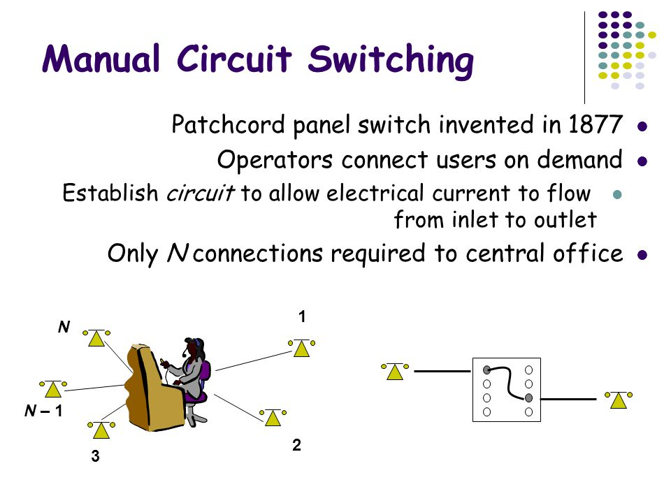 Manual Circuit Switching