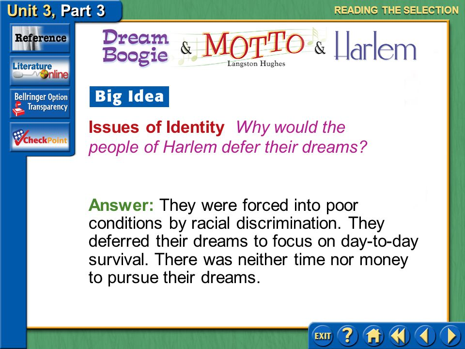 Issues of Identity Why would the people of Harlem defer their dreams