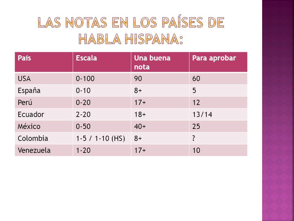 Las notas en los países de habla hispana: