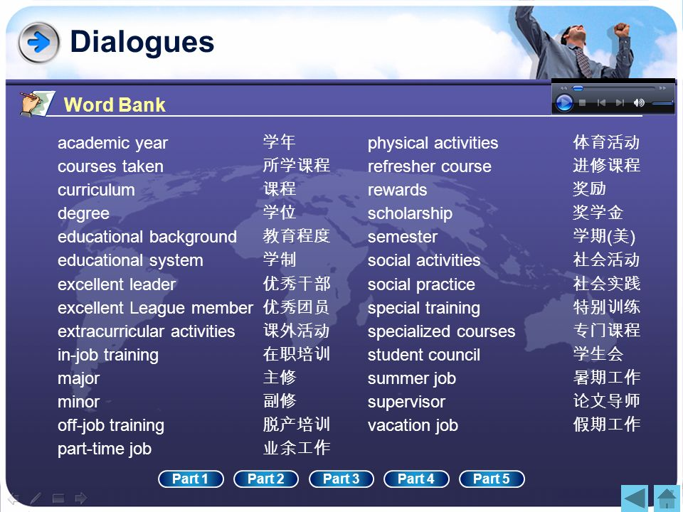 Dialogues Word Bank academic year 学年 courses taken 所学课程 curriculum 课程