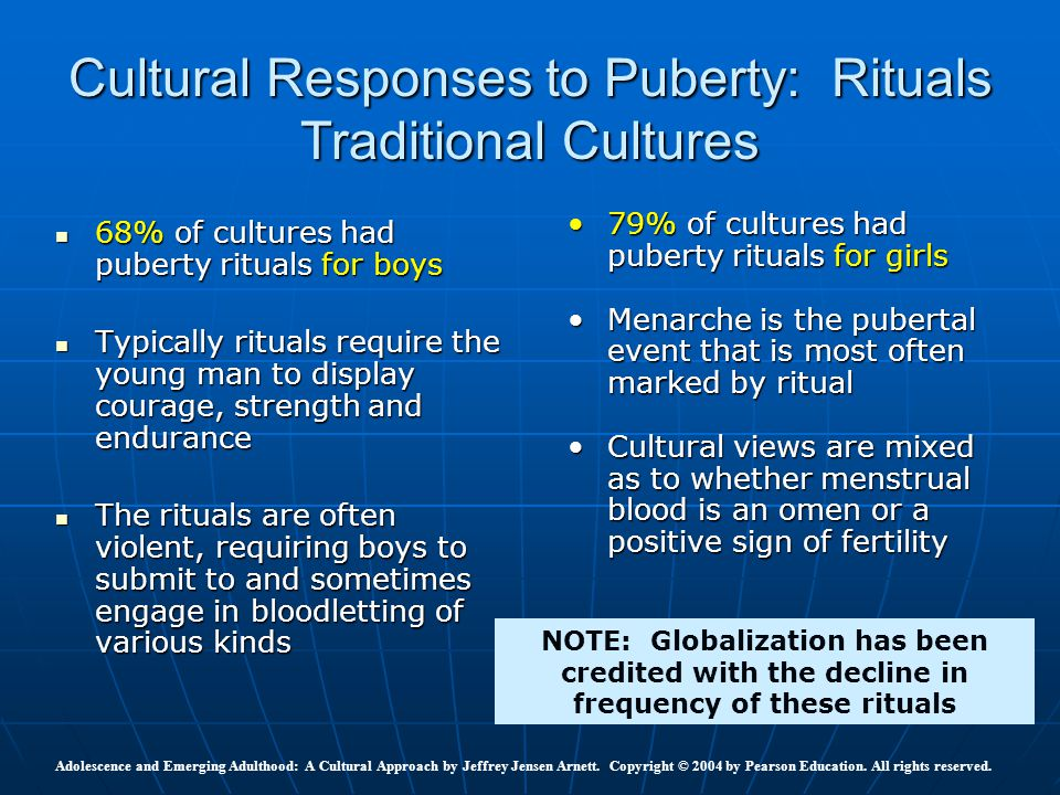 Cultural Responses to Puberty: Rituals Traditional Cultures