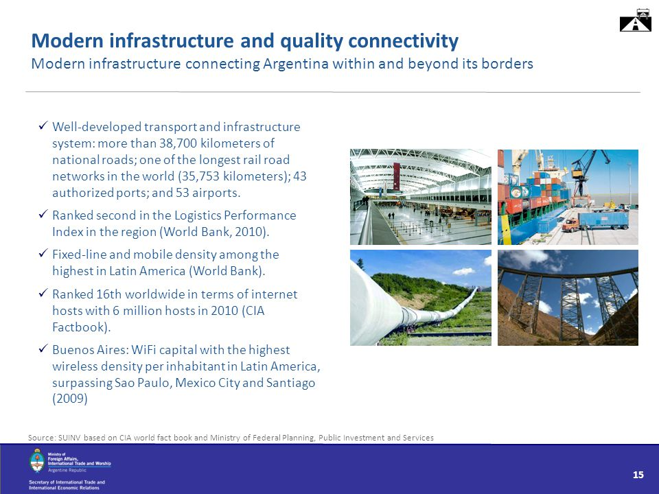 Modern infrastructure and quality connectivity Modern infrastructure connecting Argentina within and beyond its borders