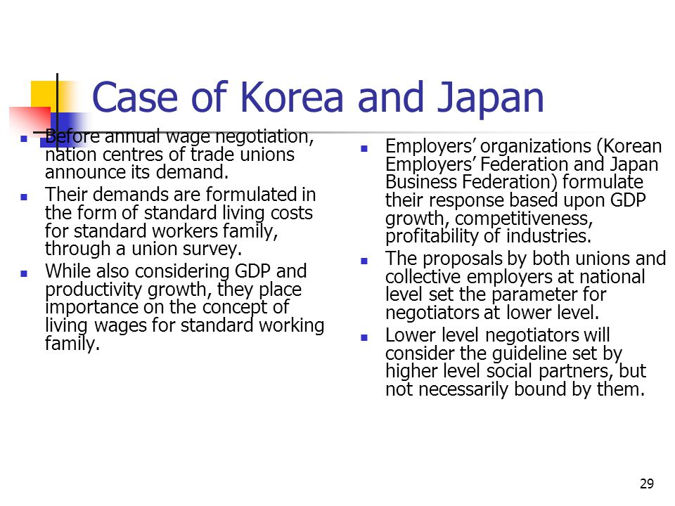 Case of Korea and Japan Before annual wage negotiation, nation centres of trade unions announce its demand.