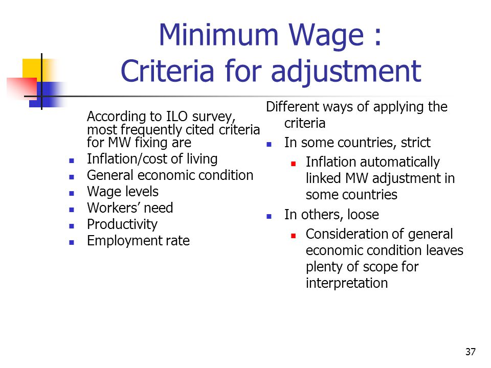 Minimum Wage : Criteria for adjustment