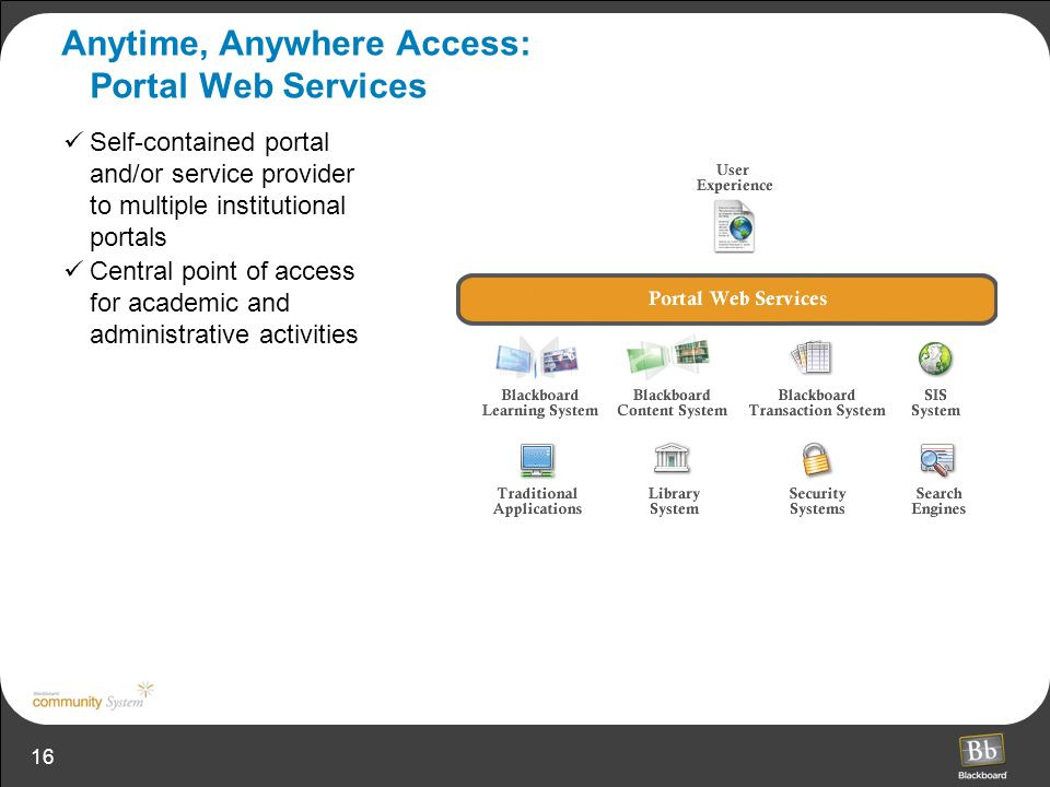 Anytime, Anywhere Access: Portal Web Services