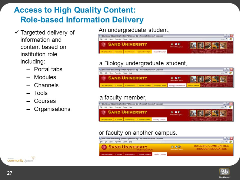 Access to High Quality Content: Role-based Information Delivery