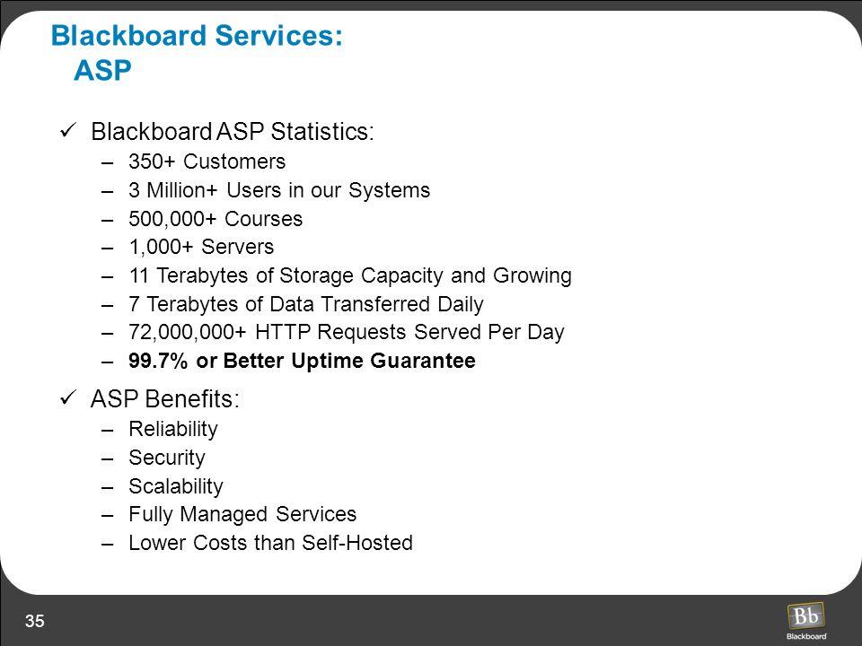 Blackboard Services: ASP