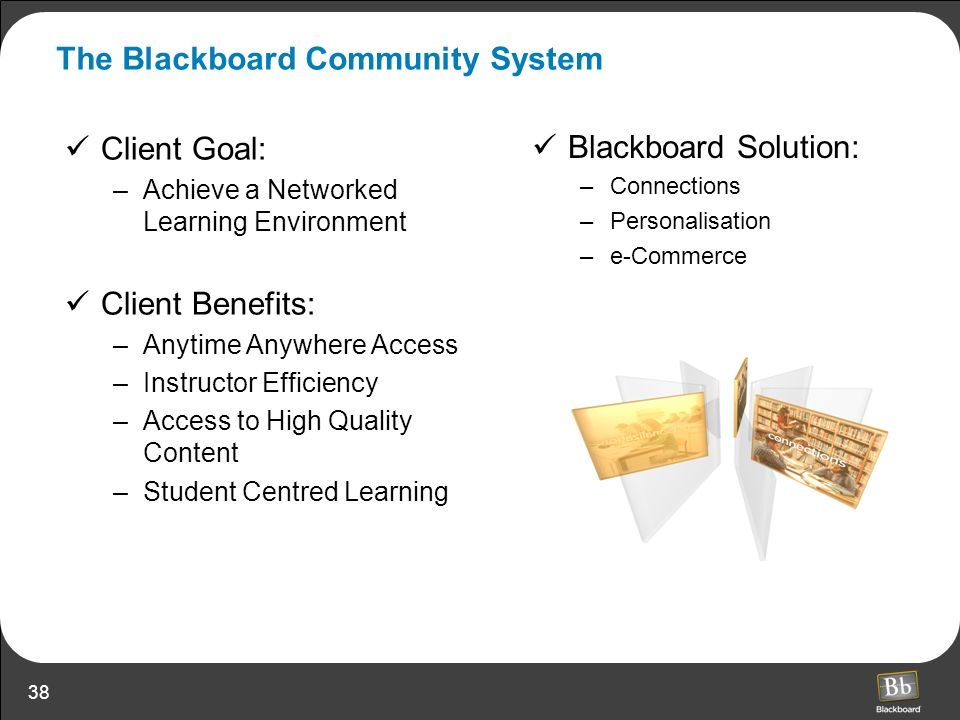 The Blackboard Community System