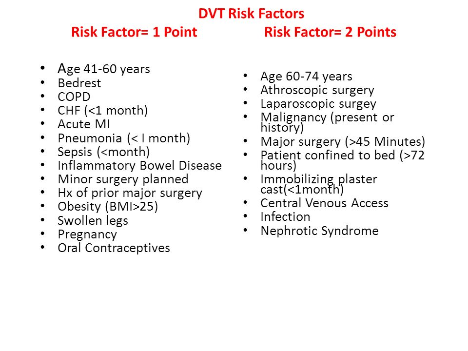 DVT Risk Factors Risk Factor= 1 Point Risk Factor= 2 Points