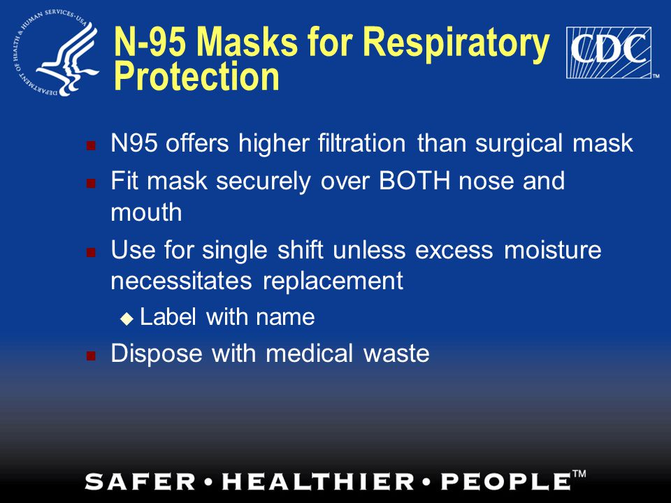 N-95 Masks for Respiratory Protection