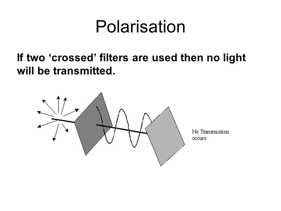 Polarisation If two 'crossed' filters are used then no light will be transmitted.