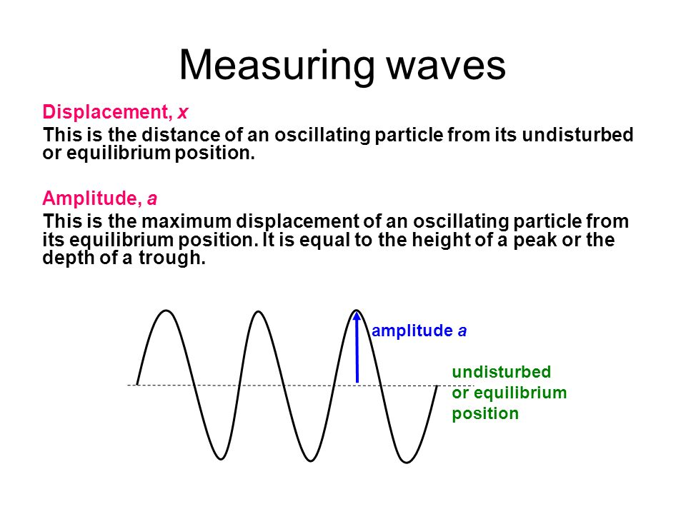 Measuring waves Displacement, x