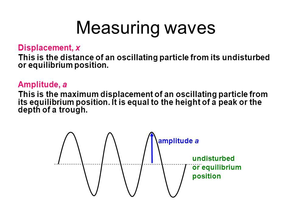 Measuring waves Displacement, x