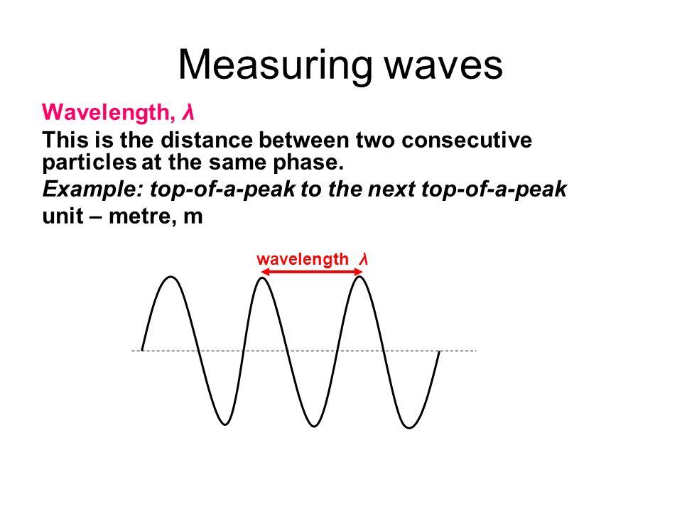 Measuring waves Wavelength, λ