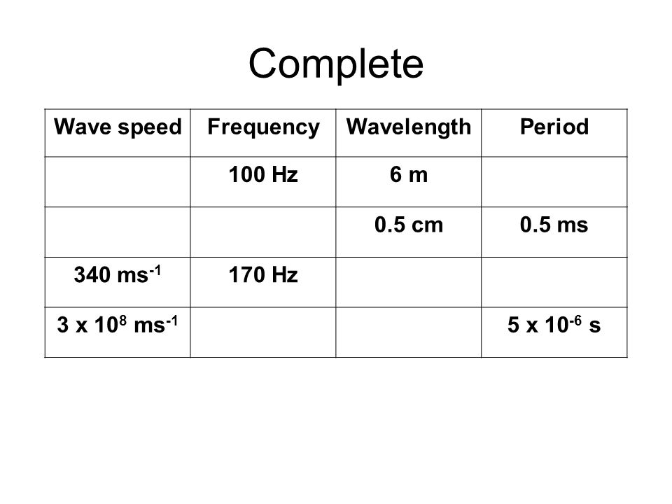 Complete Wave speed Frequency Wavelength Period 600 m s Hz 6 m