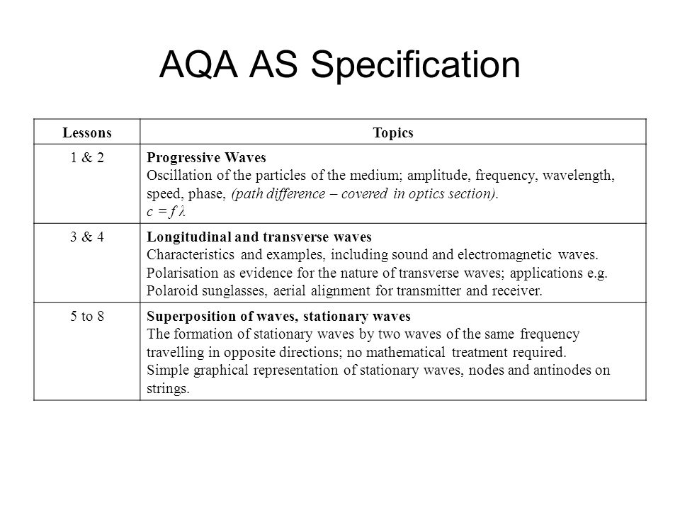 AQA AS Specification Lessons Topics 1 & 2 Progressive Waves