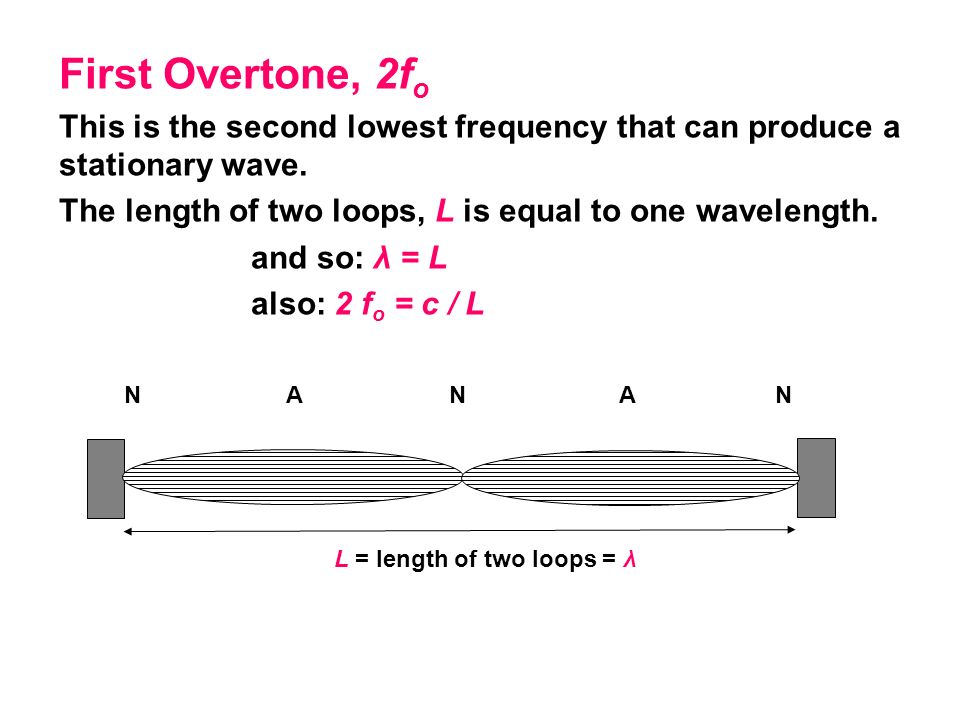 First Overtone, 2fo This is the second lowest frequency that can produce a stationary wave. The length of two loops, L is equal to one wavelength.