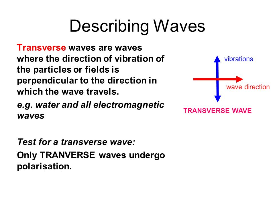 Describing Waves