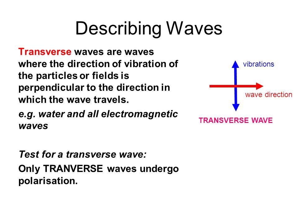 Describing Waves