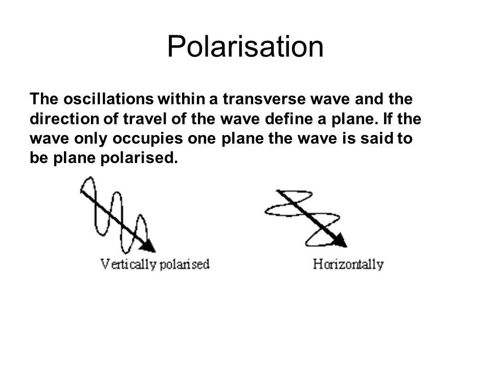 Polarisation