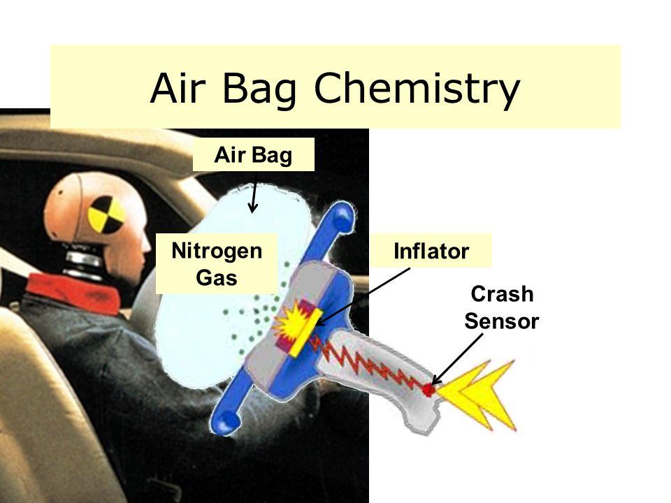 Air Bag Chemistry Crash Sensor Air Bag Nitrogen Gas Inflator