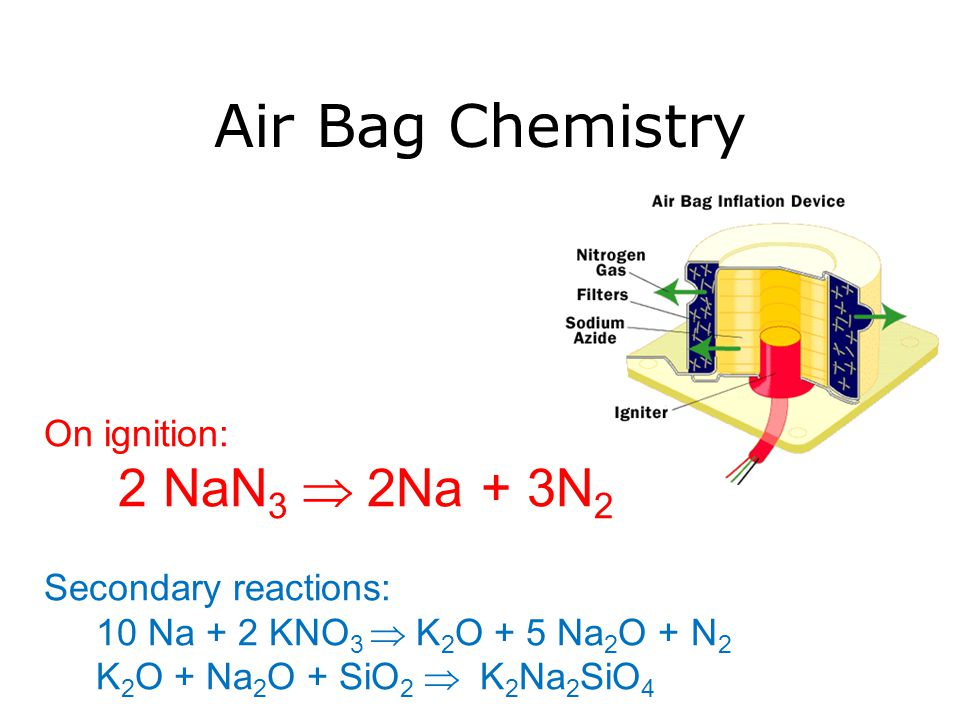 Air Bag Chemistry 2 NaN3 2Na + 3N2 On ignition: Secondary reactions: