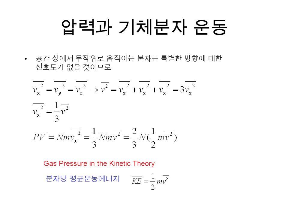 압력과 기체분자 운동 공간 상에서 무작위로 움직이는 분자는 특별한 방향에 대한 선호도가 없을 것이므로