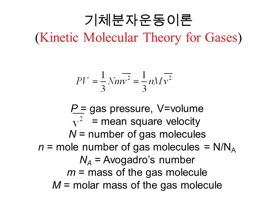 기체분자운동이론 (Kinetic Molecular Theory for Gases)