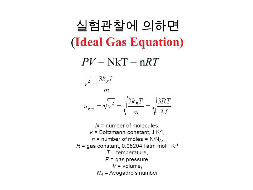 실험관찰에 의하면 (Ideal Gas Equation)