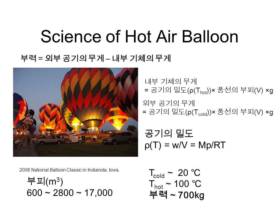 Science of Hot Air Balloon
