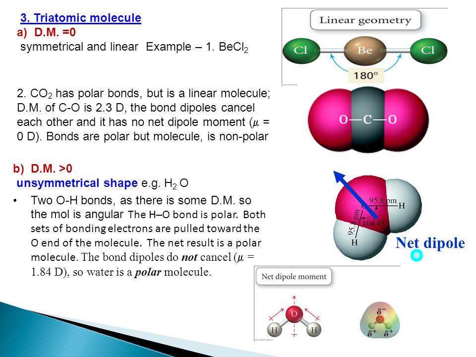 Net dipole 3. Triatomic molecule a) D.M. =0