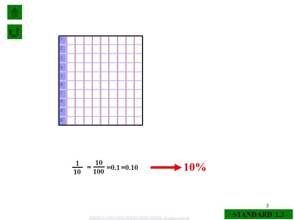 9 8. 7. 6. 5. 4. 3. 2. 1. 10. 1. 10. 10. 100. = 10% =0.1. =0.10. STANDARD 1.3.