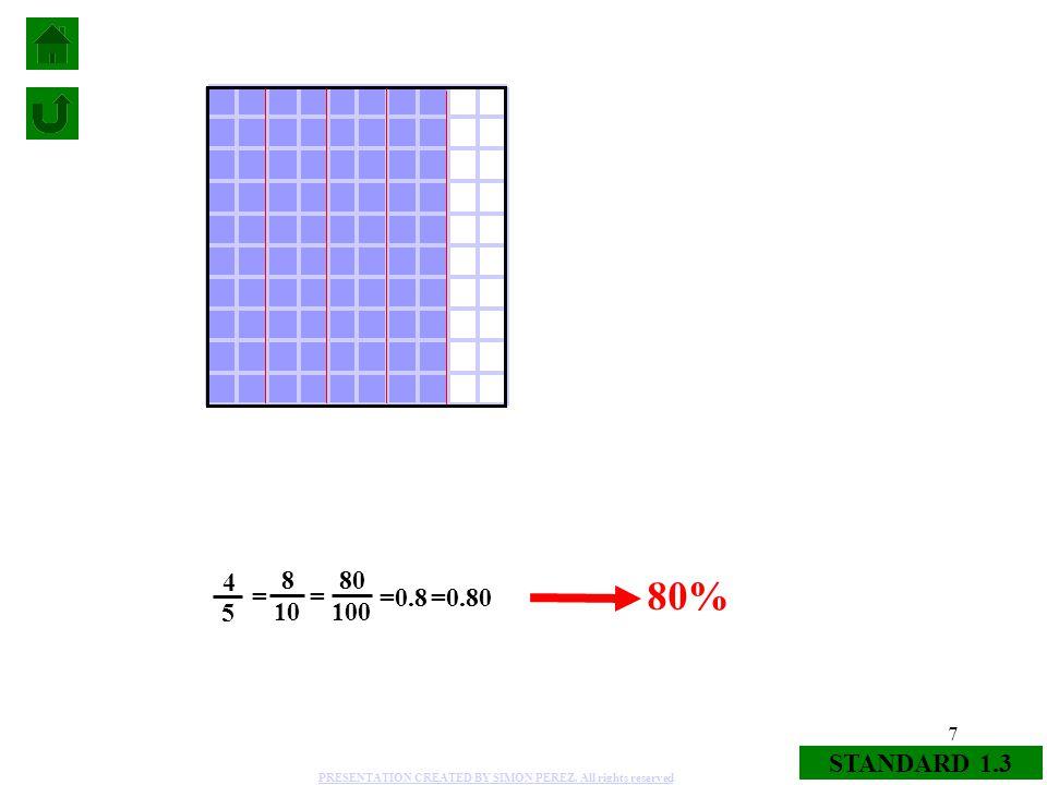 4 5. 8. 10. = 80. 100. = 80% =0.8. =0.80.