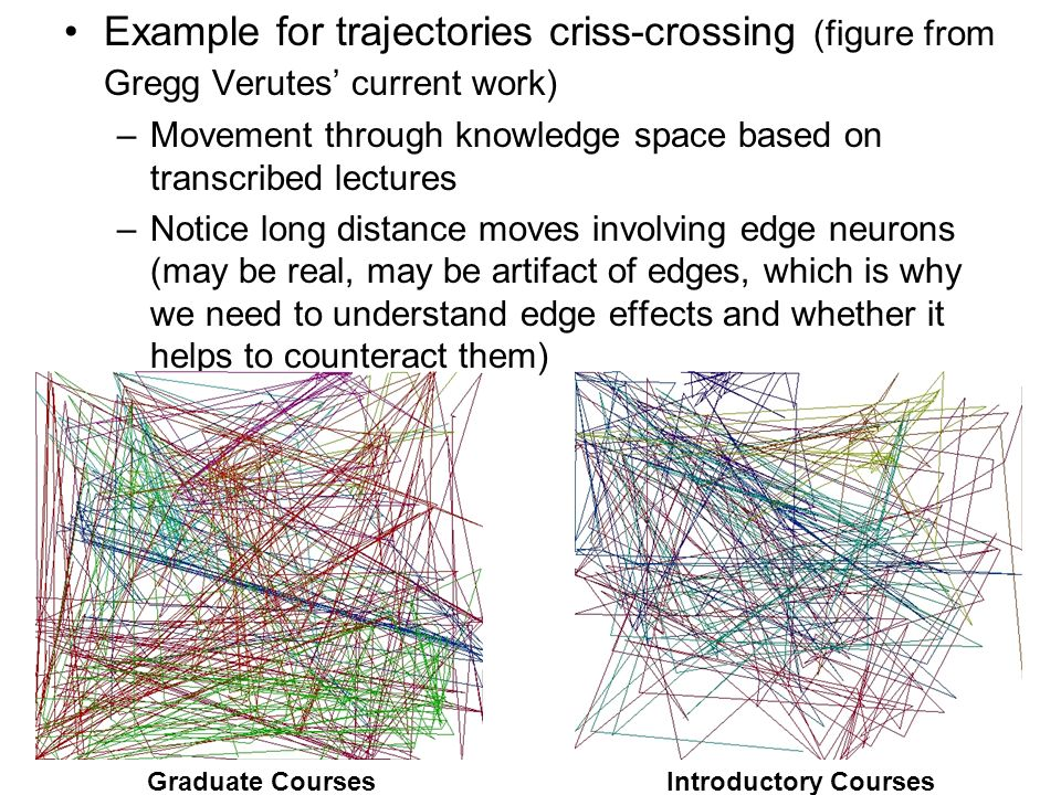 Example for trajectories criss-crossing (figure from Gregg Verutes' current work)