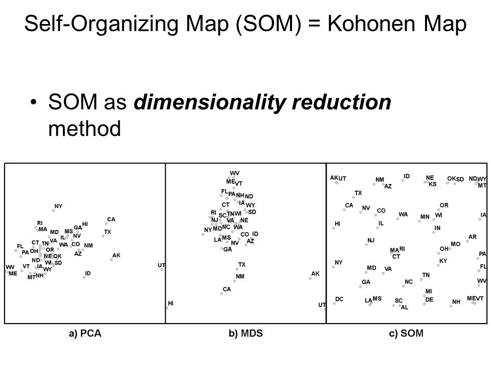 Self-Organizing Map (SOM) = Kohonen Map