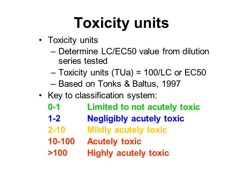 Toxicity units Toxicity units