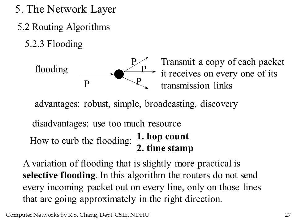 5. The Network Layer 5.2 Routing Algorithms 5.2.3 Flooding P