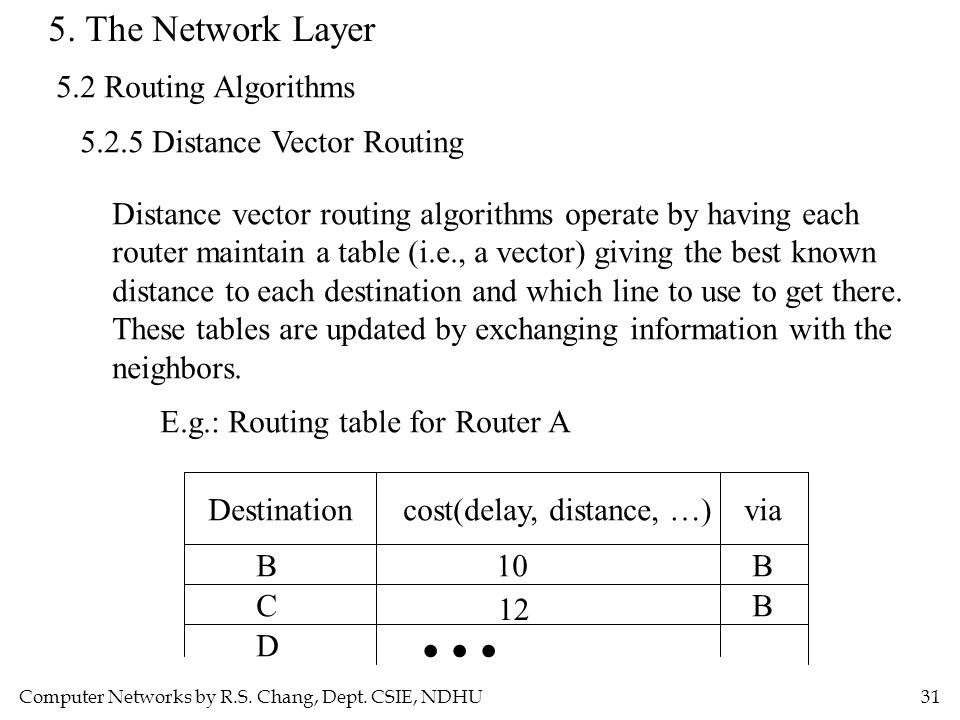 ... 5. The Network Layer 5.2 Routing Algorithms