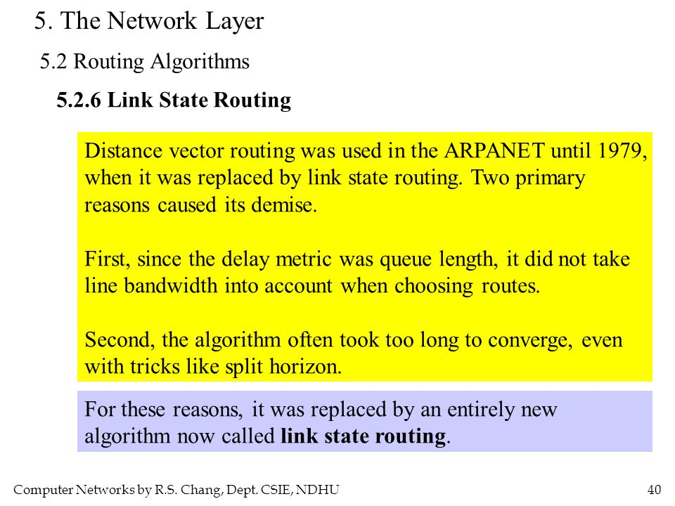 5. The Network Layer 5.2 Routing Algorithms 5.2.6 Link State Routing
