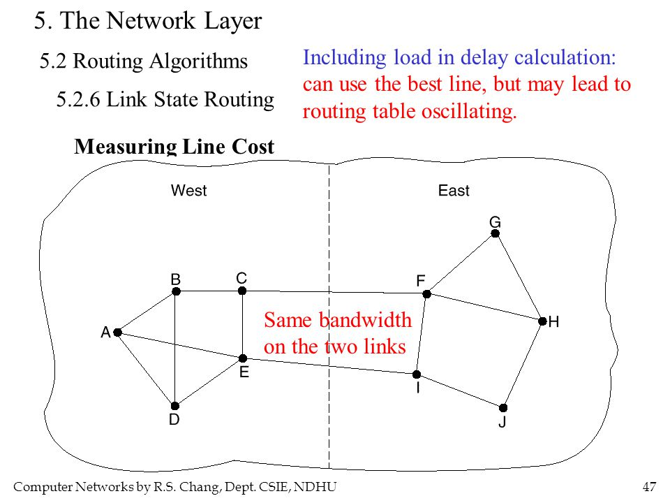 5. The Network Layer 5.2 Routing Algorithms. Including load in delay calculation: can use the best line, but may lead to routing table oscillating.