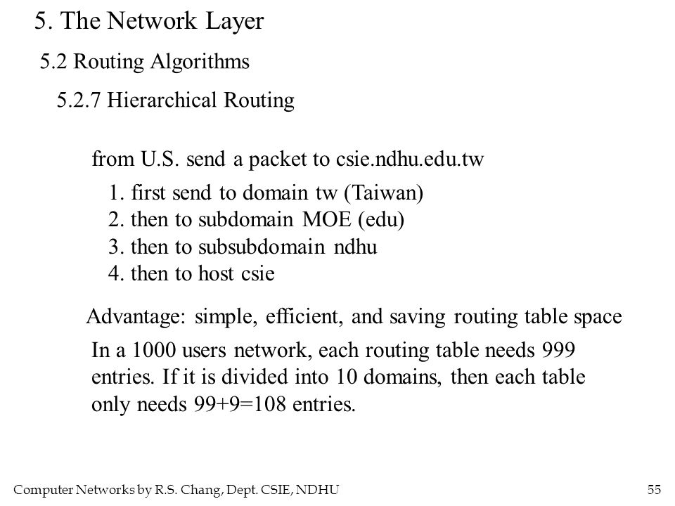 5. The Network Layer 5.2 Routing Algorithms 5.2.7 Hierarchical Routing
