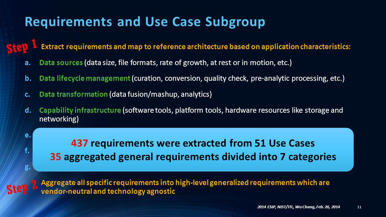 Requirements and Use Case Subgroup