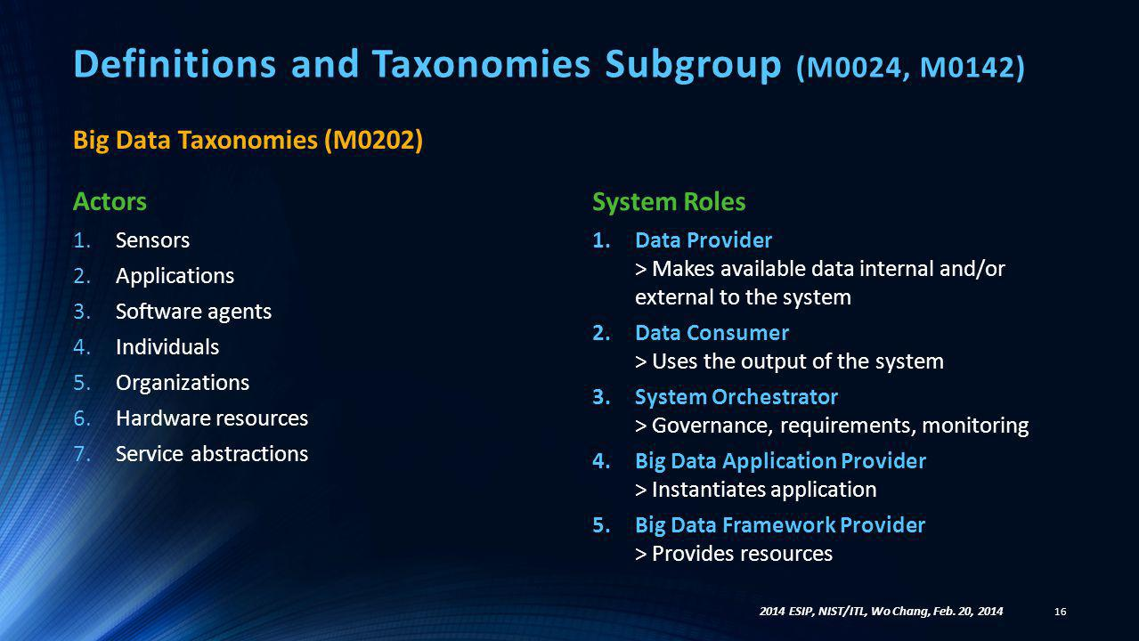 Definitions and Taxonomies Subgroup (M0024, M0142)