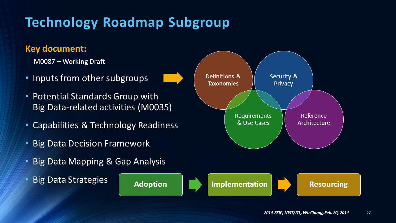Technology Roadmap Subgroup