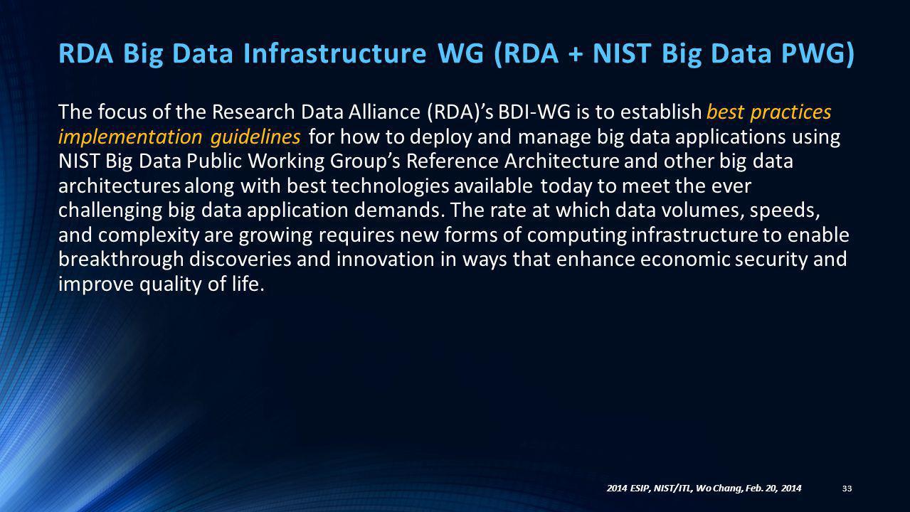 RDA Big Data Infrastructure WG (RDA + NIST Big Data PWG)