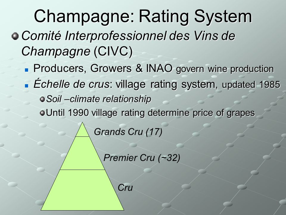 Champagne: Rating System