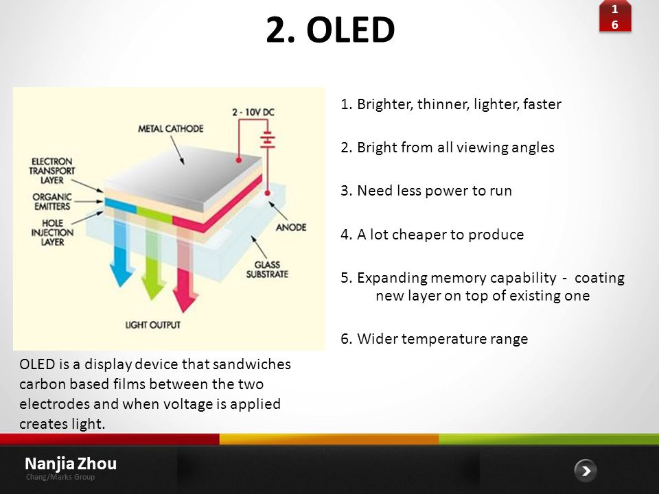 2. OLED Nanjia Zhou 1. Brighter, thinner, lighter, faster